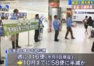 한국인 안와도 된다던 일본···홋카이도선 특산품 안겼다