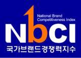 [2019 국가브랜드경쟁력 지수] 파리바게뜨 서비스업 브랜드 경쟁력 1위…CJ대한통운 2위