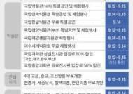 추석연휴 고속도로 통행료 면제…4대 고궁·박물관 무료 개방