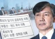 """서울대 법대 동창회서 """"조국 제명"""" 주장 나와"""