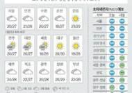 [오늘의 날씨] 8월 30일