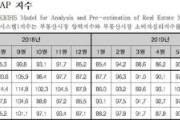 """""""서울 집값 더 오를 듯""""…부동산 종합지수 1년4개월 만에 '최고'"""