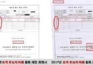 """주광덕, '조국 자녀 인턴증명서 의혹' 수사의뢰…""""조작 확실"""""""