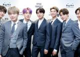 Is BTS Going To The Military Together?