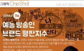'국민남매' 유재석이효리, 9월에도 예능 방송인 1, 2위에