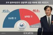 조국의 검찰개혁 전망 '성공 45% vs 실패 46%' 팽팽