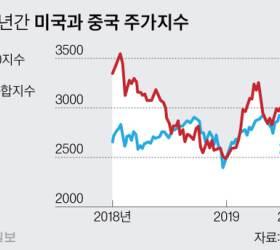 1년 넘긴 미ㆍ중 무역 전쟁…<!HS>경제<!HE>는 미국 승, <!HS>중국<!HE>은 장기전 태세