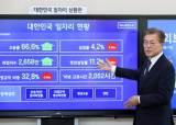 """대통령 세종집무실 무산?… 靑 """"결정된 바 없다. 논의 중"""""""