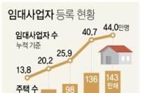 30명이 임대주택 1만1000채 보유…1위는 강서구 40대 594채