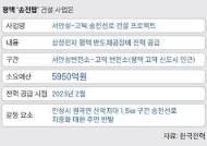 [김기환의 나공③] 반도체공장 송전탑 갈등, '소방수' 맡은 한국전력 갈등관리부