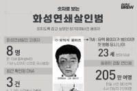 [데이터브루]숫자로 보는 오늘의 인물 '화성연쇄살인범'
