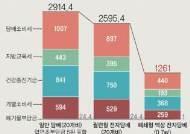 액상형 전자담배 '쥴' 세금 오르나…정부, 세율 조정 검토