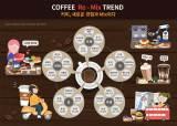 어떤 커피 드세요?...배달・스페셜티・흑당 커피가 요즘 대세