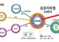 김포 도시철도 9월28일 개통, 한강신도시 더블역세권 '세종 헤르메스' 눈길