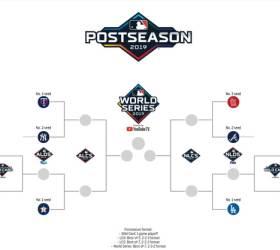 휴스턴 전체 승률 1위, MLB 포스트시즌 대진 확정
