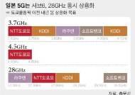 [단독] 상용화 1호 서두른 한국…'진짜 5G'는 일본에 뒤졌다