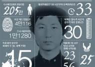 """""""8년간 살인 14건 성폭력 30건"""" 이춘재 그림 그려가며 실토"""