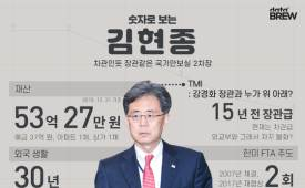 숫자로 보는 오늘의 인물, 김현종