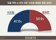 '광화문 집회' 공감 50.9% vs '서초동 집회' 공감 47.0% [리얼미터]