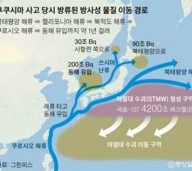 """해수부 """"중국·칠레도 '日<!HS>후쿠시마<!HE> 오염수' 해양배출 우려"""""""