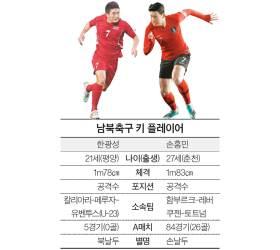 남북축구 '코리안 더비' 보러 <!HS>김정은<!HE> 나타날까