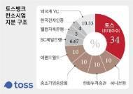 하나+SC제일+중기중앙회…인터넷은행 '토스 연합군' 떴다