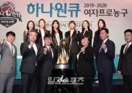 농구토토W매치, 2019-20시즌 WKBL 개막전 대상 연속 발매