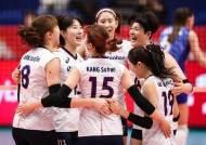 여자배구 2020 올림픽 아시아예선 조편성 확정