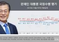 文 긍정평가 48.5, 부정 48.3%…두달 반 만에 오차범위 역전