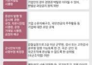툭하면 입법 패싱, 위헌논란 부르는 문 정부 '시행령 정치'