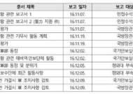 """군인권센터 """"박근혜 정부, 촛불집회 초기부터 군 투입 논의"""""""