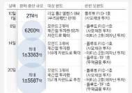 """""""DLF 사태가 라임 사태 단초됐다""""…'6개월 펀드'가 연결고리"""