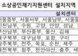 폐업시 최대 200만원 철거비용 지원...<!HS>소상공인<!HE>재기지원센터 전국 30곳 개소