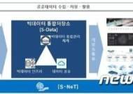 서울시, '빅데이터 통합저장소' 만든다…3년간 289억