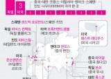 미래 제조업 이끌 세계 '등대<!HS>공장<!HE>' 16곳…한국기업은 없다