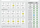 [오늘의 <!HS>날씨<!HE>] 11월 12일