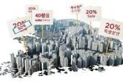 [허윤경의 이코노믹스] 지방 부동산 침체가 한국 경제의 뇌관이 되고 있다