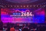 중국 경기부진 맞아? 솽스이 24시간 만에 44조원 팔았다