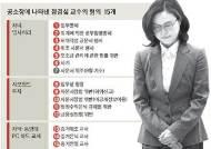 """""""조국 비판 촛불집회 때도 정경심은 차명 주식거래했다"""""""