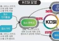 [KCSI 우수기업] 삼성화재·교보문고 23회 1위 … 공공서비스는 우정사업본부 21년째 정상