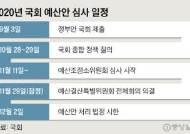 쪽지·벼락치기·깜깜이 예산 심사…국회도 재정만능 공범