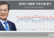 文대통령 국정 지지율 47.3%로 반등…중도층 지지도 상승[리얼미터]