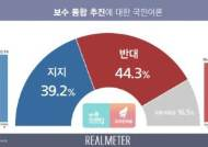 '보수통합 반대' 44% vs '지지' 39%…이념·지지정당별 차이 뚜렷