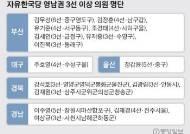 """영남권 3선이상 용퇴론 재점화…중진들 """"선거 때면 나오는 얘기"""" 반발"""