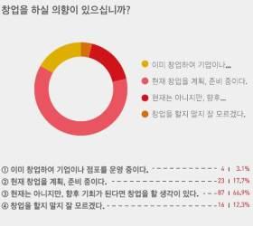 [한국의<!HS>실리콘밸리<!HE>, 판교] 탈북민 속에서 미래의 '저커버그' 찾는다