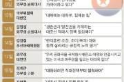"""北 일주일새 6건 소나기 대미 담화…""""연말 딜레마에 빠졌다"""""""