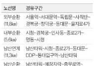 서울 녹색교통지역 잇는 '600원 버스'…2021년엔 노후차 강남 통행 제한 검토