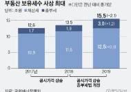 '아리팍' 보유세 45.5% 늘어난 1534만원…올해 총 15조5000억원 사상 최대