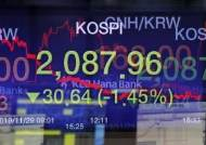 홍콩 우려로 코스피 1.5% 급락…외국인 17거래일간 3조9441억 순매도