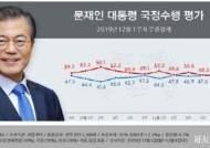 """""""文대통령 국정운영 잘해"""" 48%…넉달 만에 부정평가 추월 [리얼미터]"""